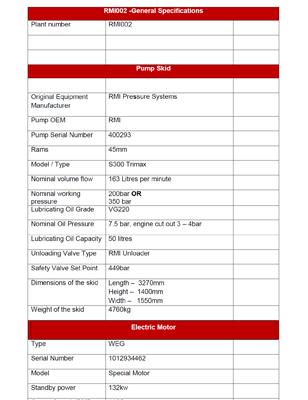 RMI002 Data Sheet